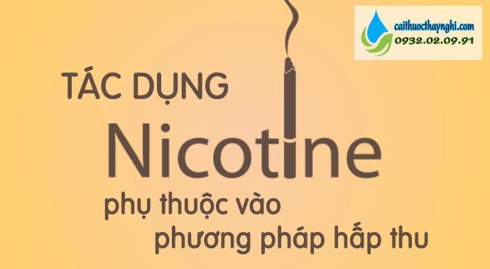 nicotin phụ thuộc vào phơng pháp hấp thụ