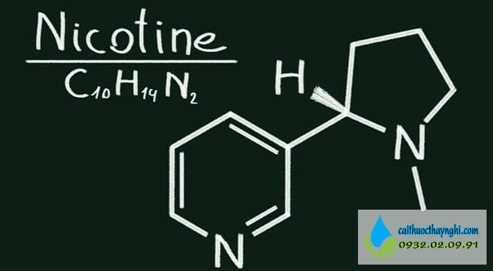 nicotine thành phần của thuốc lá