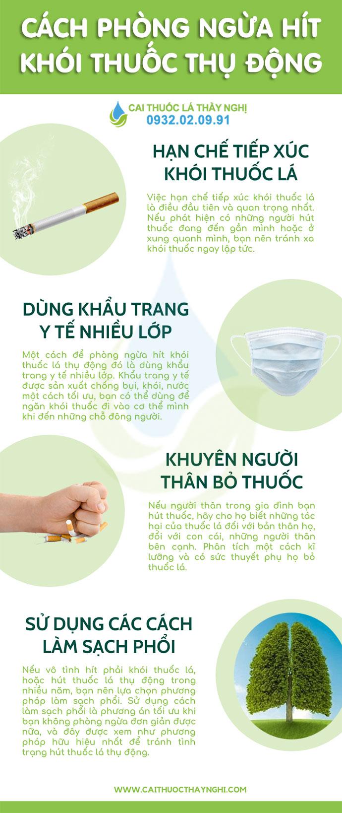cách phòng ngừa hít khói thuốc thụ động