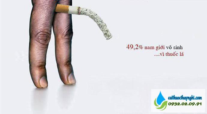 hút thuốc lá ảnh hưởng đến tình dục